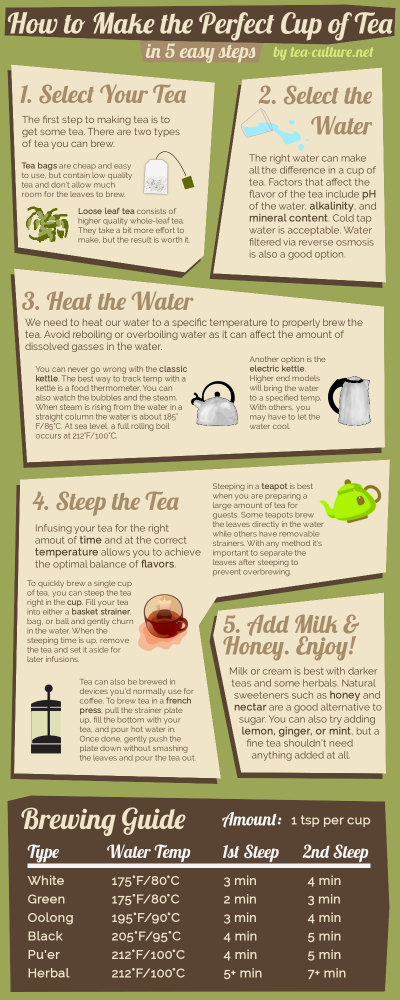 Infographic-Brewing.png